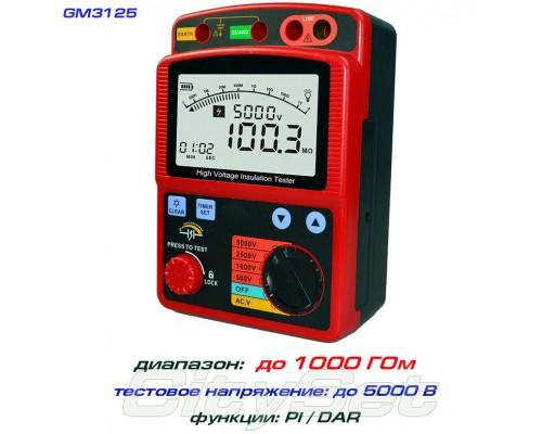 GM3125, мегаомметр Benetech