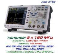 XDG3162 генератор OWON, 2 x 160 МГц