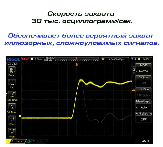 Rigol DS1202Z-E осциллограф с высокой скоростью захвата форм сигнала