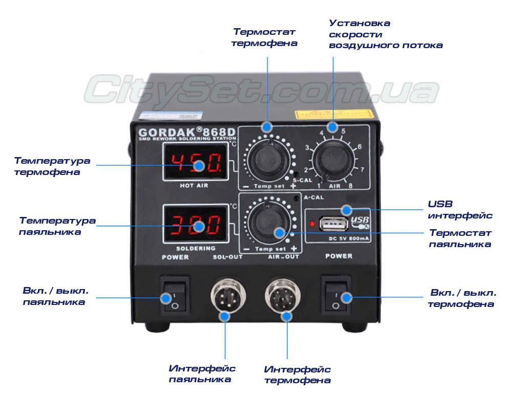 Ремонтная станция GORDAK-868D: назначение кнопок управления