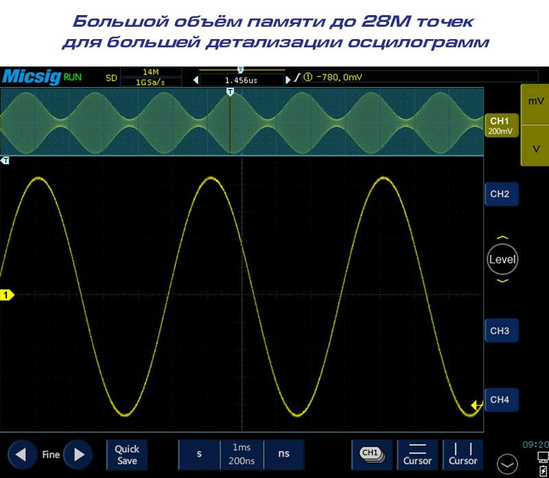 Micsig tbookmini TO1102 осциллограф: большой объем памяти для улучшенной временной детализации осциллограмм
