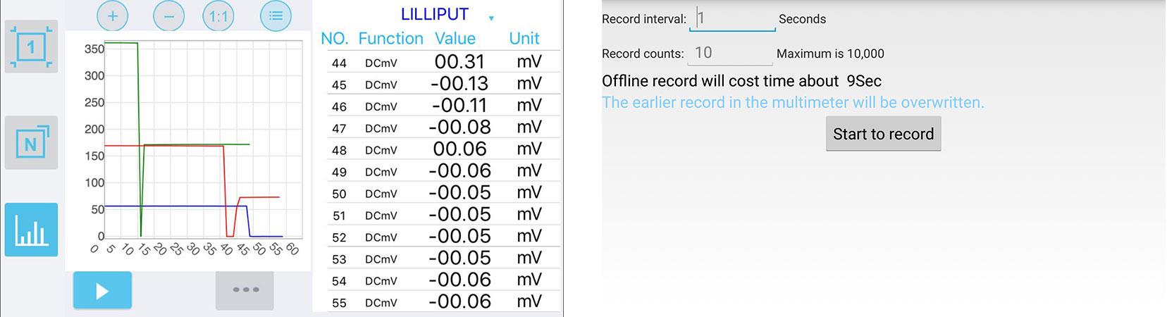 OWON B41T+: мультиметр в режиме регистратора