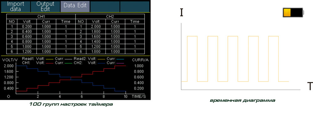 OWON ODP6033 прецизионный блок питания, функции таймера