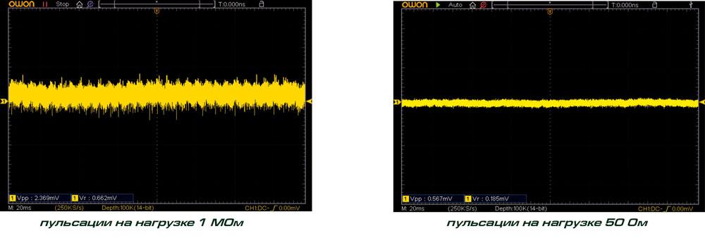уровень пульсаций и шума блока питания ODP3063