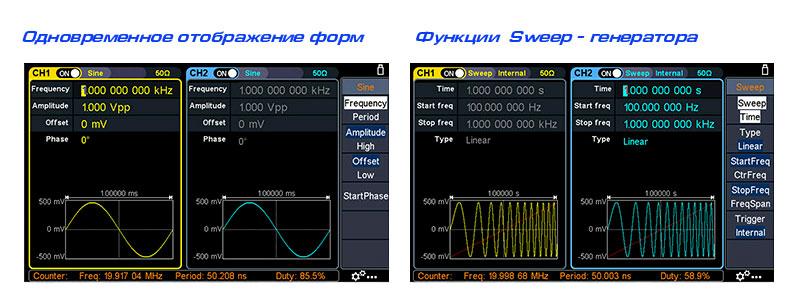 Одновременное отображение генератором сигналов  OWON XDG2060 форм сигналов