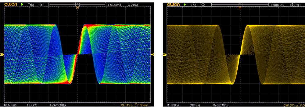 xDS3204AЕ: температурная градация частоты повторения сигнала