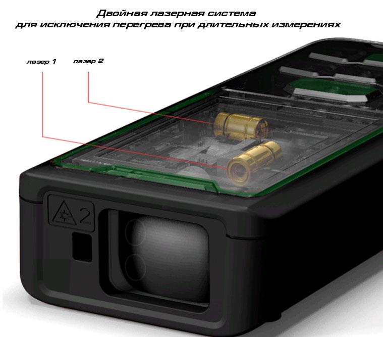 Сдвоенная лазерная система лазерной рулетки SW-50G SNDWAY